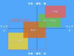 ホビードローンメーカー紹介.002
