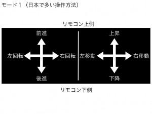 ドローン操作方法モード1