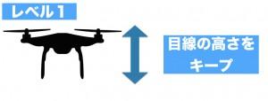 ドローン練習レベル1